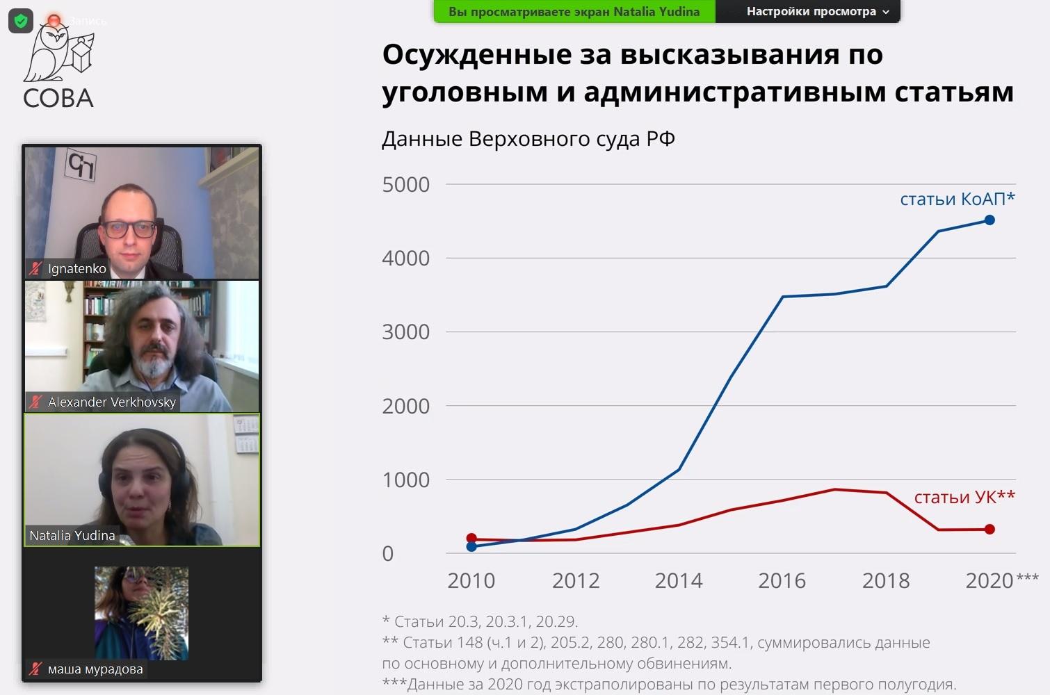 """Центр """"Сова""""* провел презентацию двух годовых докладов"""