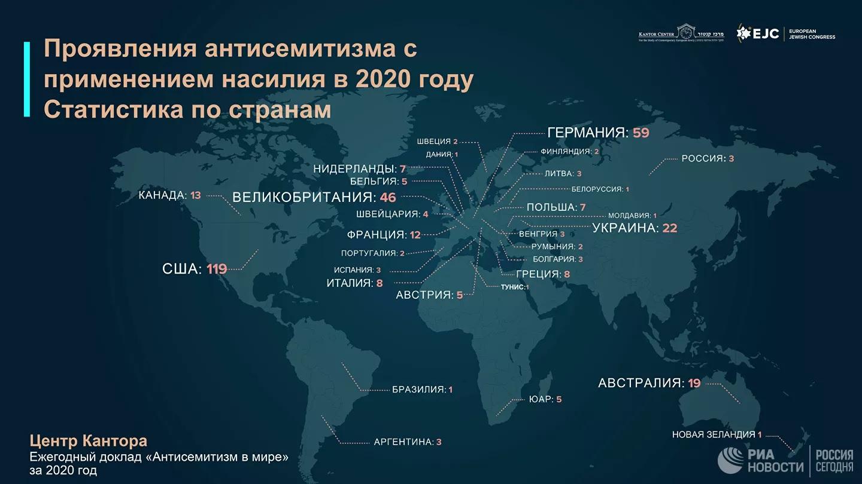 """""""Россия удивила"""". Как изменился антисемитизм в мире в 2020 году"""
