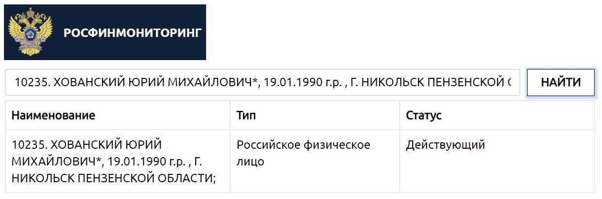 Блогер Хованский* - N 10235 в списке террористов Росфинмониторинга